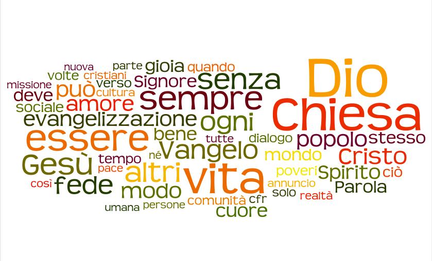 Wordle_-_Create